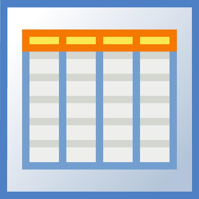 Auslösersliste zu den Zeitmanagement Methoden